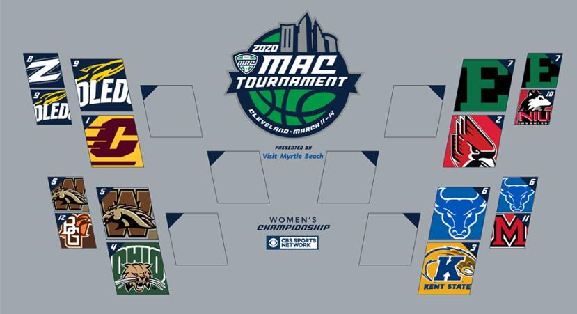 MAC quarterfinals bracket